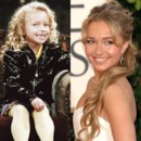 people : Hayden Panettiere