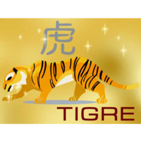 astrologie chinoise tigre