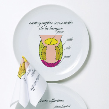 Assiette Domestic